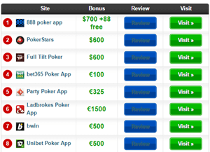 ios poker apps