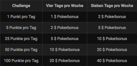 bwin cash game