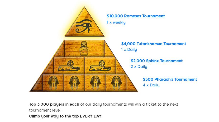 888poker goldene pyramide